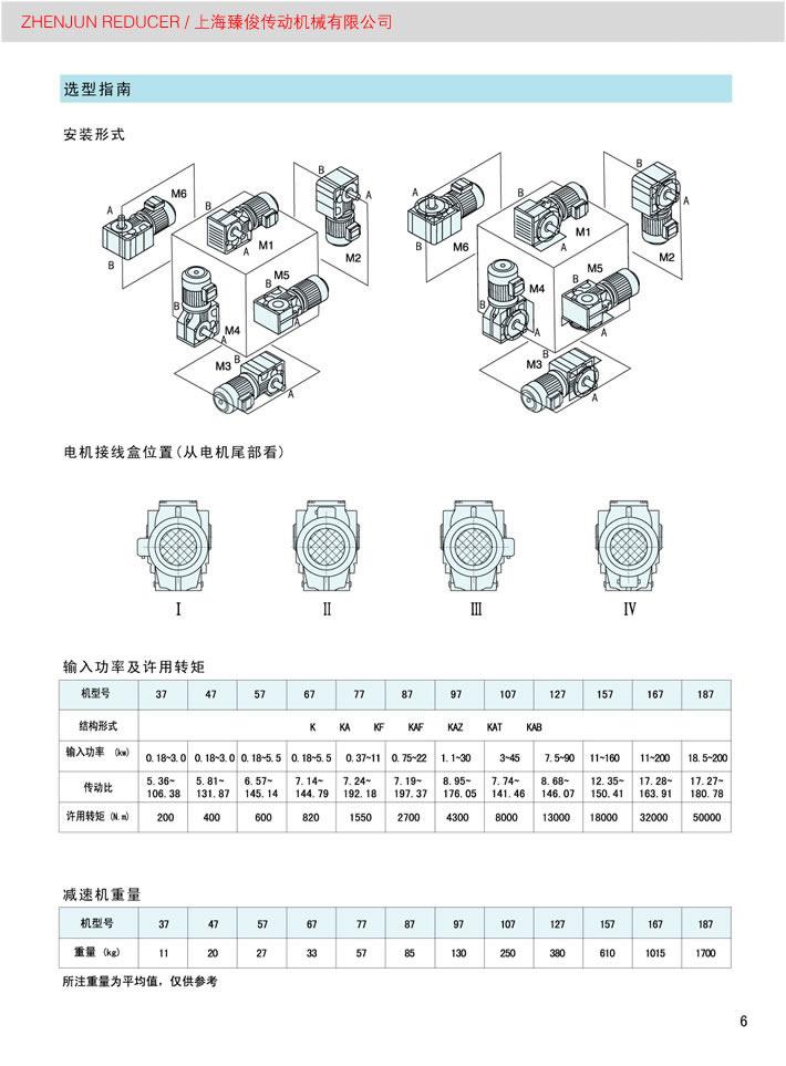 电机接线盒位置/输入
